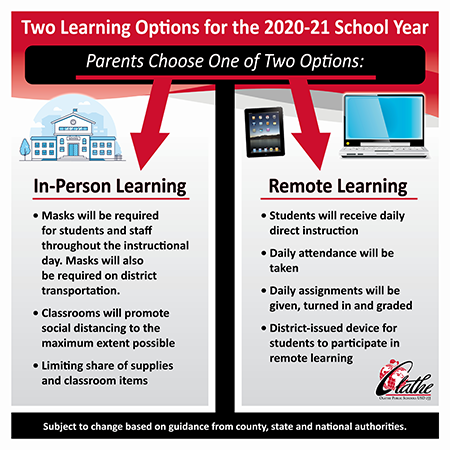 graphic explaining two learning options